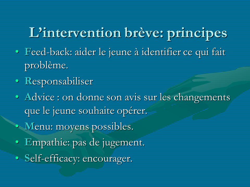 Lintervention brève: principes Feed-back: aider le jeune à identifier ce qui fait problème.Feed-back: aider le jeune à identifier ce qui fait problème