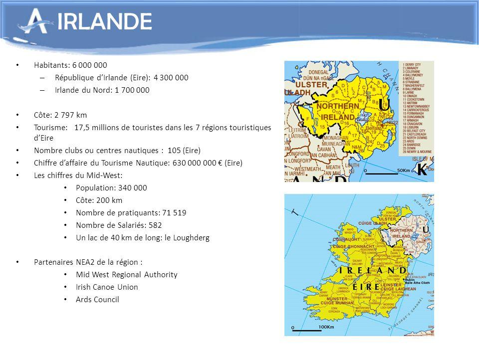 Habitants: 6 000 000 – République dIrlande (Eire): 4 300 000 – Irlande du Nord: 1 700 000 Côte: 2 797 km Tourisme: 17,5 millions de touristes dans les