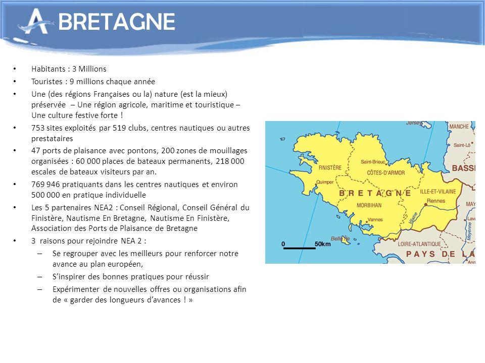 Habitants: 3 455 000 5 départements et plus de 1500 communes Une région entreprenante, des secteurs dexcellence (4ème région industrielle, 5ème région économique française, 2ème région agricole française) Une industrie navale fortement implantée De grands chantiers de construction nautique Une offre touristique variée et importante: 450 kms de littoral, 2 îles 210 kms de plages 375 kms de rivières navigables – 24 ports de plaisance Partenaire: Conseil Régional Pays de la Loire Le projet NEA 2 en Région Pays de la Loire: – Les opérateurs nautiques : des promoteurs de développement durable – De nouveaux produits à développer (balades nautiques et produits en lien avec lenvironnement) – Des rencontres lycéennes – Des indicateurs à partager entre les Régions de larc atlantique 6 PAYS DE LA LOIRE