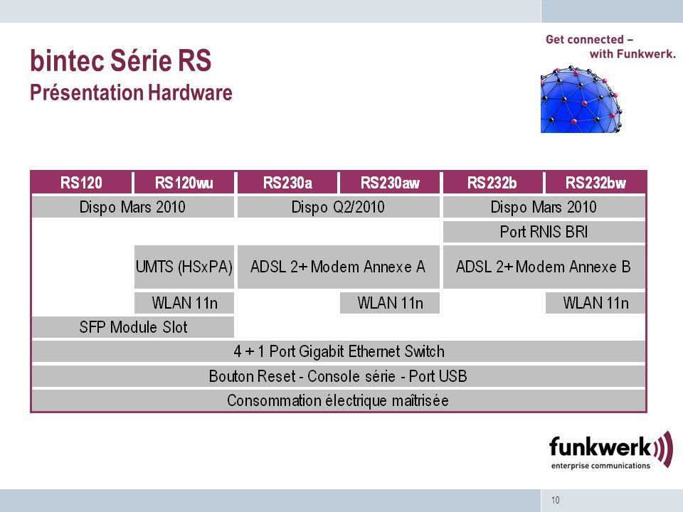 10 bintec Série RS Présentation Hardware