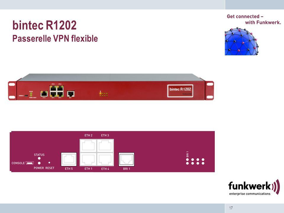 17 bintec R1202 Passerelle VPN flexible