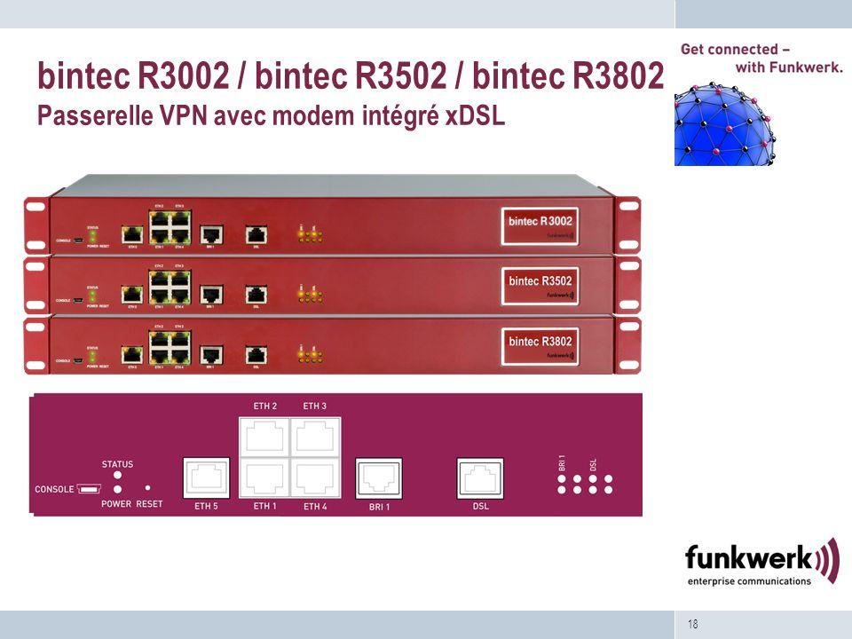 18 bintec R3002 / bintec R3502 / bintec R3802 Passerelle VPN avec modem intégré xDSL