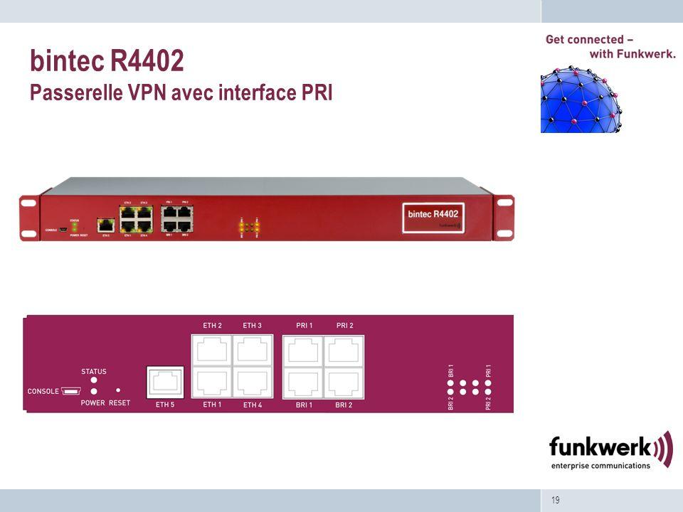 19 bintec R4402 Passerelle VPN avec interface PRI
