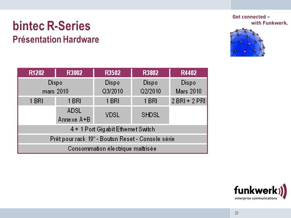 20 bintec R-Series Présentation Hardware