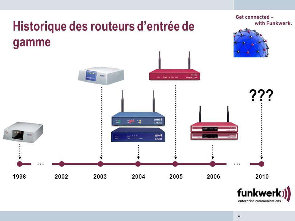 4 2002 Historique des routeurs dentrée de gamme 199820032004200520062010 ??? ……