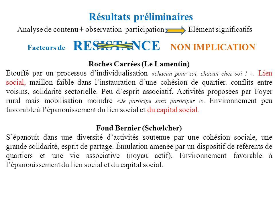 Résultats préliminaires Analyse de contenu + observation participation Elément significatifs Facteurs de RESISTANCE NON IMPLICATION Roches Carrées (Le
