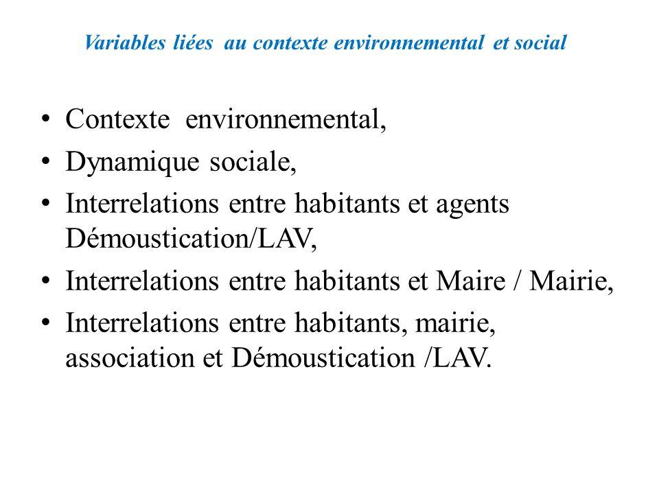 Contexte environnemental, Dynamique sociale, Interrelations entre habitants et agents Démoustication/LAV, Interrelations entre habitants et Maire / Ma