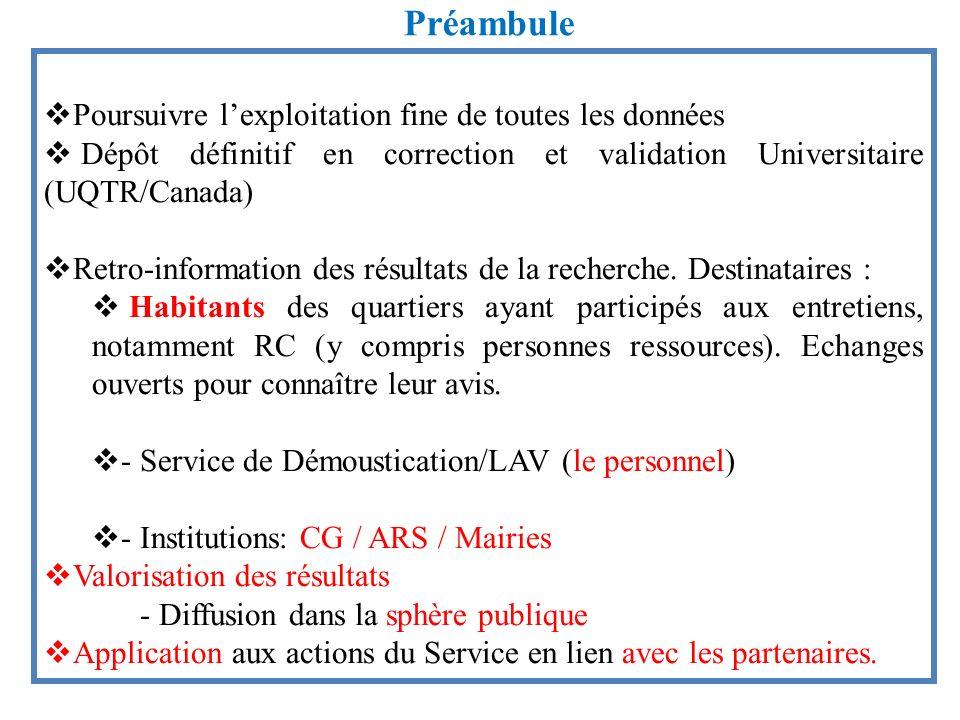 Poursuivre lexploitation fine de toutes les données Dépôt définitif en correction et validation Universitaire (UQTR/Canada) Retro-information des résu