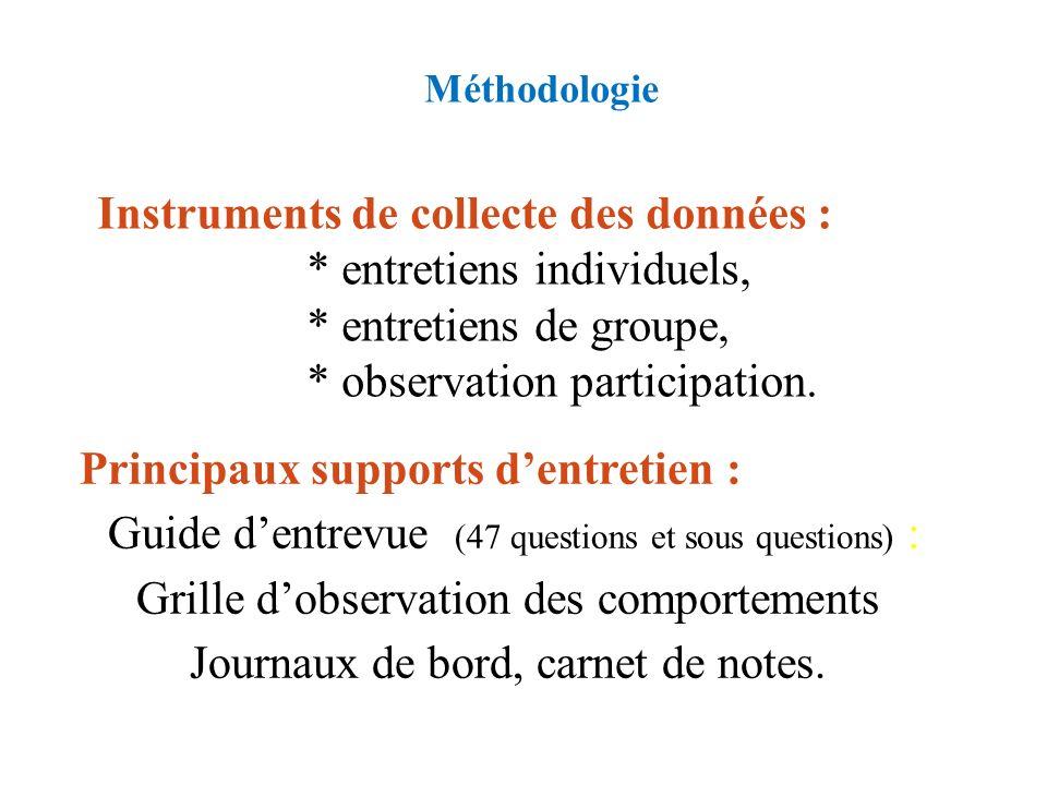 Méthodologie Principaux supports dentretien : Guide dentrevue (47 questions et sous questions) : Grille dobservation des comportements Journaux de bor