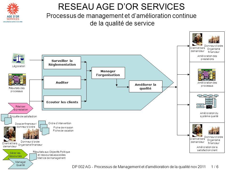 DP 002 AG - Processus de Management et d'amélioration de la qualité nov 2011 1 / 6 RESEAU AGE DOR SERVICES Processus de management et damélioration co