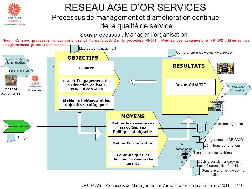 DP 002 AG - Processus de Management et d'amélioration de la qualité nov 2011 2 / 6 RESEAU AGE DOR SERVICES Processus de management et damélioration co