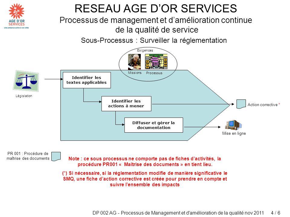 DP 002 AG - Processus de Management et d'amélioration de la qualité nov 2011 4 / 6 RESEAU AGE DOR SERVICES Processus de management et damélioration co