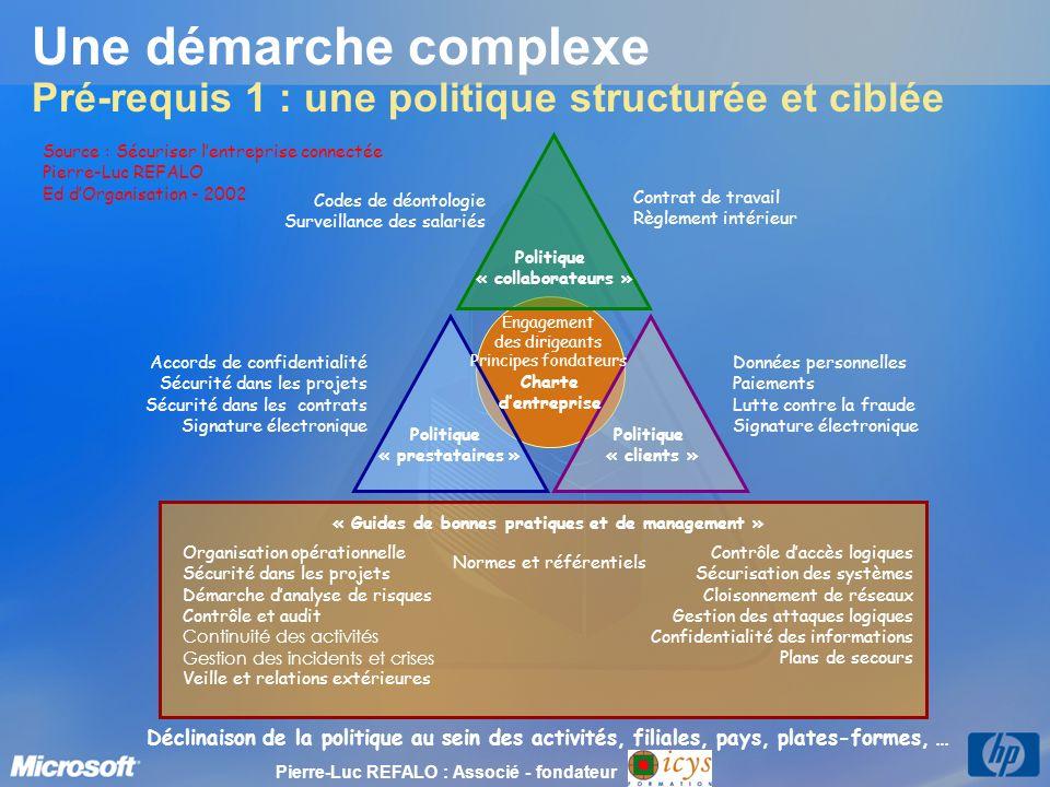 Organisation opérationnelle Sécurité dans les projets Démarche danalyse de risques Contrôle et audit Continuité des activités Gestion des incidents et