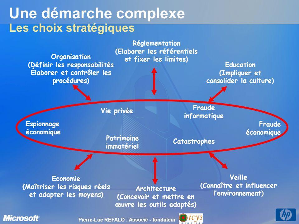 Une démarche complexe Les choix stratégiques Réglementation (Elaborer les référentiels et fixer les limites) Espionnage économique Architecture (Conce