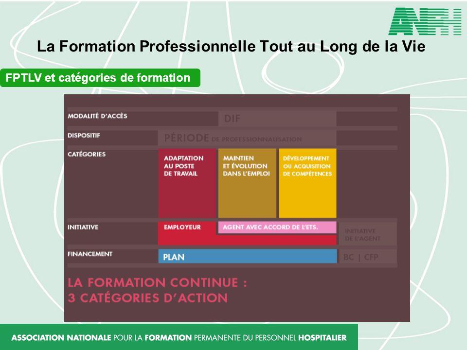 La Formation Professionnelle Tout au Long de la Vie FPTLV et catégories de formation