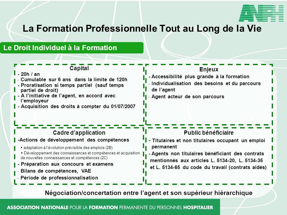 La Formation Professionnelle Tout au Long de la Vie Le Droit Individuel à la Formation Capital - 20h / an - Cumulable sur 6 ans dans la limite de 120h