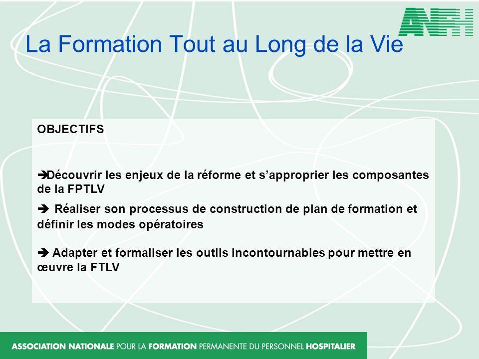 OBJECTIFS Découvrir les enjeux de la réforme et sapproprier les composantes de la FPTLV Réaliser son processus de construction de plan de formation et