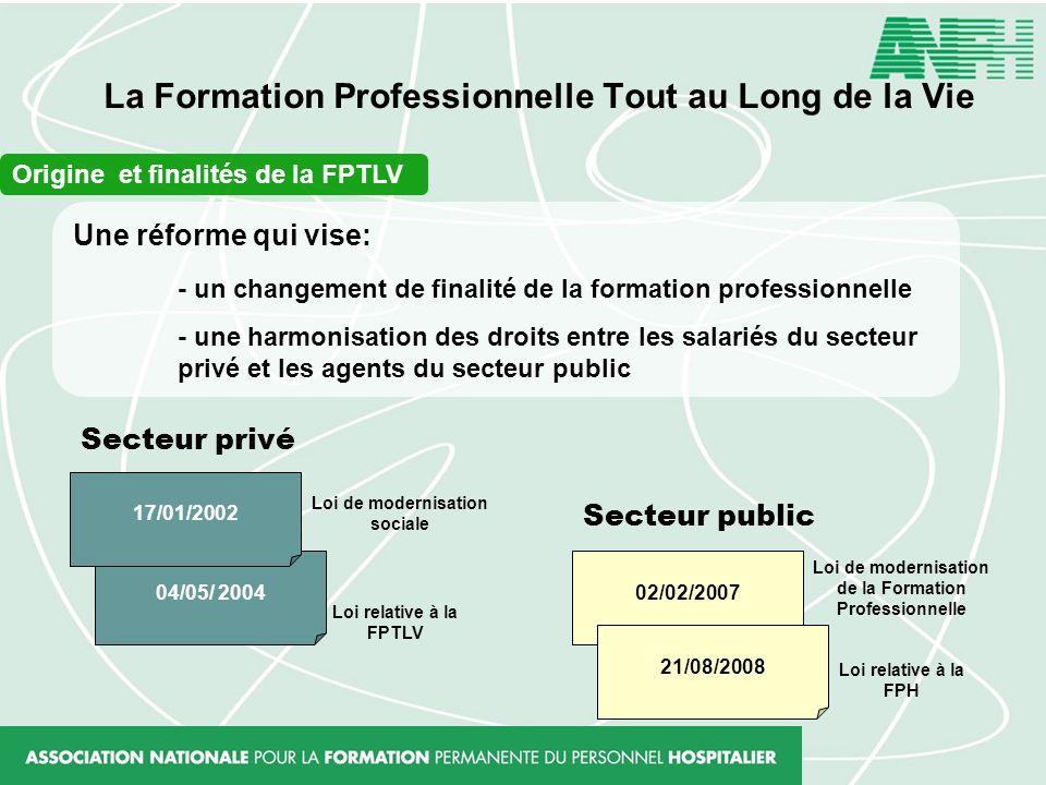 La Formation Professionnelle Tout au Long de la Vie Origine et finalités de la FPTLV Une réforme qui vise: - un changement de finalité de la formation