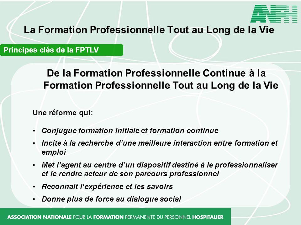 La Formation Professionnelle Tout au Long de la Vie Principes clés de la FPTLV De la Formation Professionnelle Continue à la Formation Professionnelle