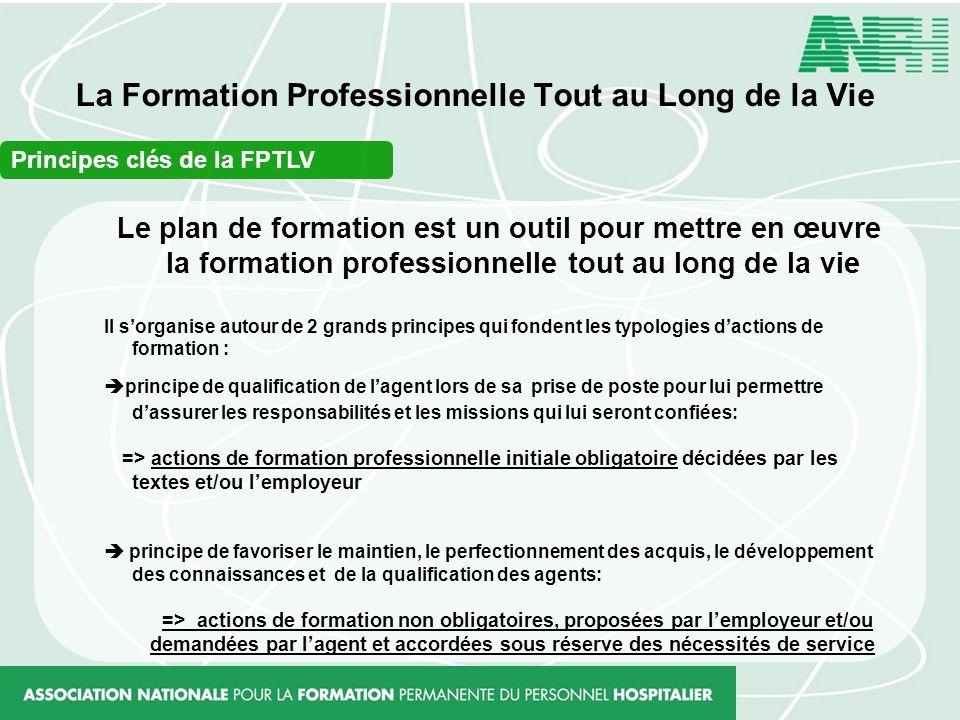 La Formation Professionnelle Tout au Long de la Vie Principes clés de la FPTLV Le plan de formation est un outil pour mettre en œuvre la formation pro