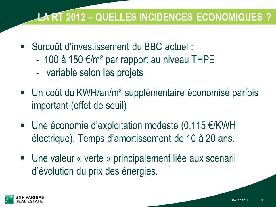 07/11/201316 LA RT 2012 – QUELLES INCIDENCES ECONOMIQUES ? 1. Surcoût dinvestissement du BBC actuel : - 100 à 150 /m² par rapport au niveau THPE - var