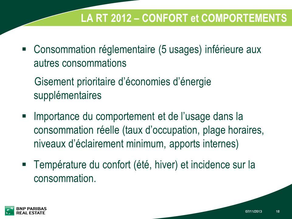 07/11/201318 LA RT 2012 – CONFORT et COMPORTEMENTS 1. Consommation réglementaire (5 usages) inférieure aux autres consommations Gisement prioritaire d