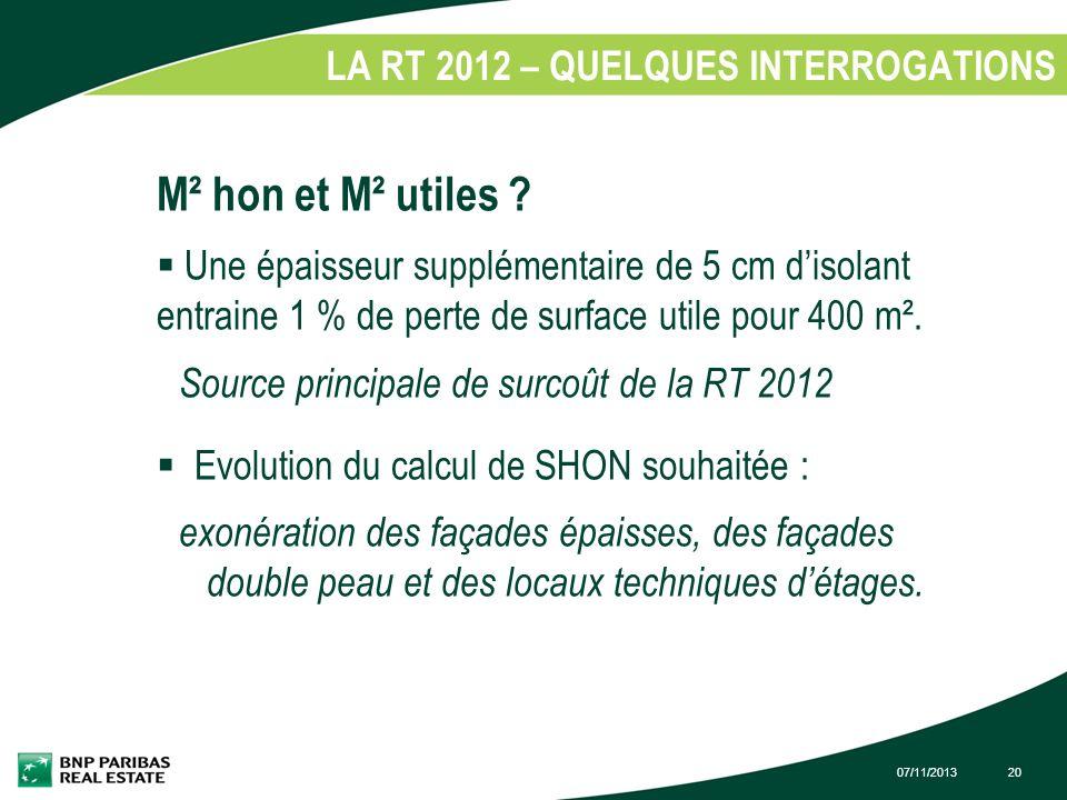 07/11/201320 LA RT 2012 – QUELQUES INTERROGATIONS M² hon et M² utiles ? Une épaisseur supplémentaire de 5 cm disolant entraine 1 % de perte de surface