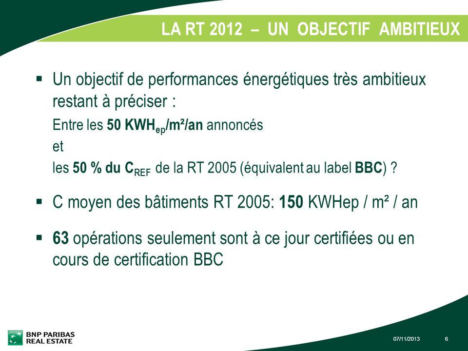 07/11/20136 LA RT 2012 – UN OBJECTIF AMBITIEUX 1. Un objectif de performances énergétiques très ambitieux restant à préciser : Entre les 50 KWH ep /m²