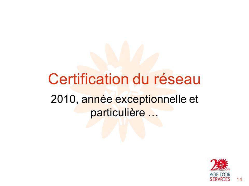 Certification du réseau 2010, année exceptionnelle et particulière … 14