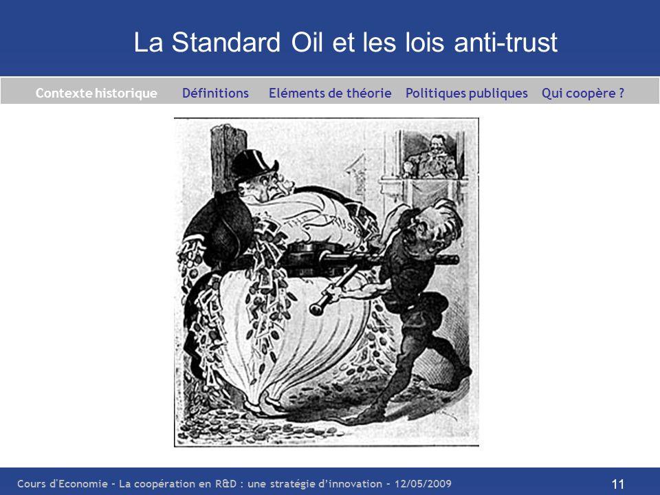 Cours d'Economie - La coopération en R&D : une stratégie dinnovation – 12/05/2009 11 La Standard Oil et les lois anti-trust Contexte historique Défini