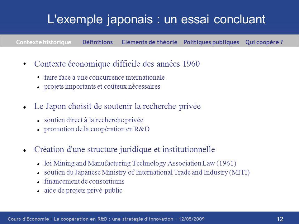 Cours d'Economie - La coopération en R&D : une stratégie dinnovation – 12/05/2009 12 L'exemple japonais : un essai concluant Contexte économique diffi
