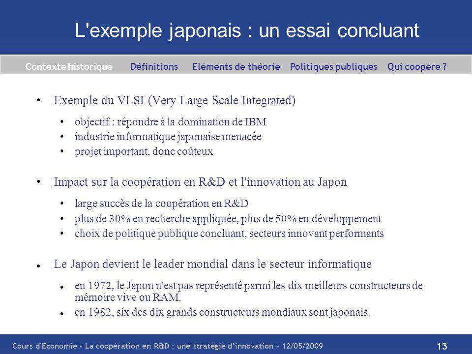 Cours d'Economie - La coopération en R&D : une stratégie dinnovation – 12/05/2009 13 L'exemple japonais : un essai concluant Exemple du VLSI (Very Lar
