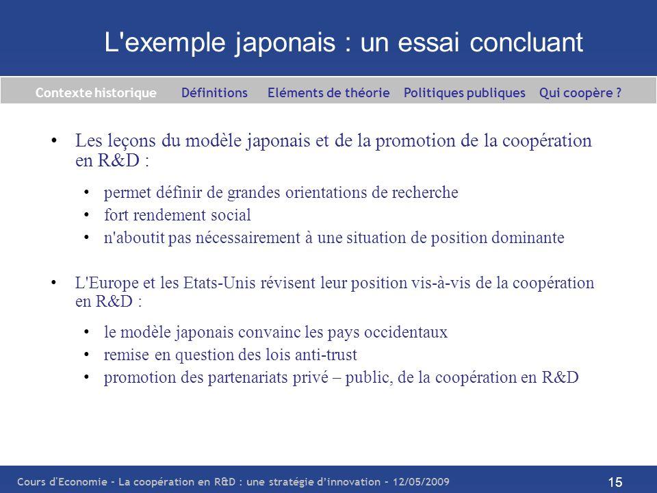Cours d'Economie - La coopération en R&D : une stratégie dinnovation – 12/05/2009 15 L'exemple japonais : un essai concluant Les leçons du modèle japo