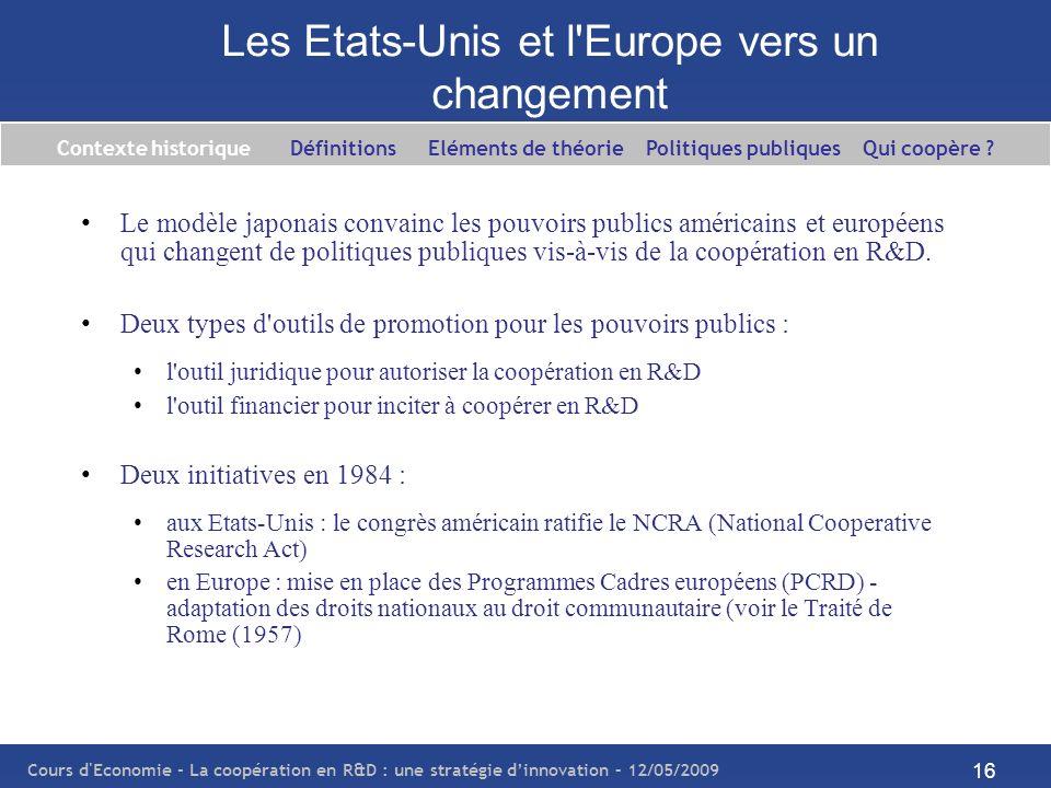 Cours d'Economie - La coopération en R&D : une stratégie dinnovation – 12/05/2009 16 Les Etats-Unis et l'Europe vers un changement Le modèle japonais