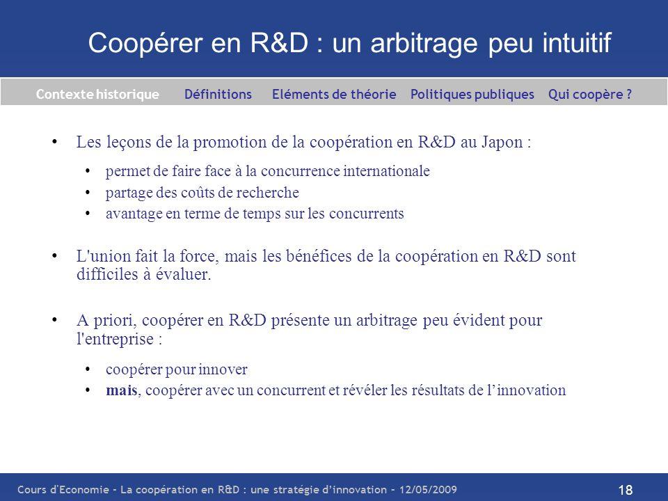 Cours d'Economie - La coopération en R&D : une stratégie dinnovation – 12/05/2009 18 Coopérer en R&D : un arbitrage peu intuitif Les leçons de la prom