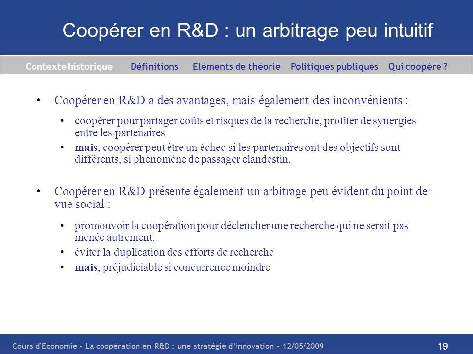 Cours d'Economie - La coopération en R&D : une stratégie dinnovation – 12/05/2009 19 Coopérer en R&D : un arbitrage peu intuitif Coopérer en R&D a des