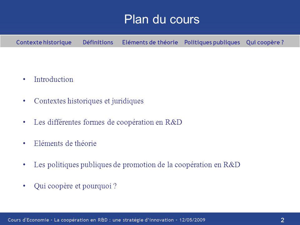 Cours d'Economie - La coopération en R&D : une stratégie dinnovation – 12/05/2009 2 Plan du cours Introduction Contextes historiques et juridiques Les