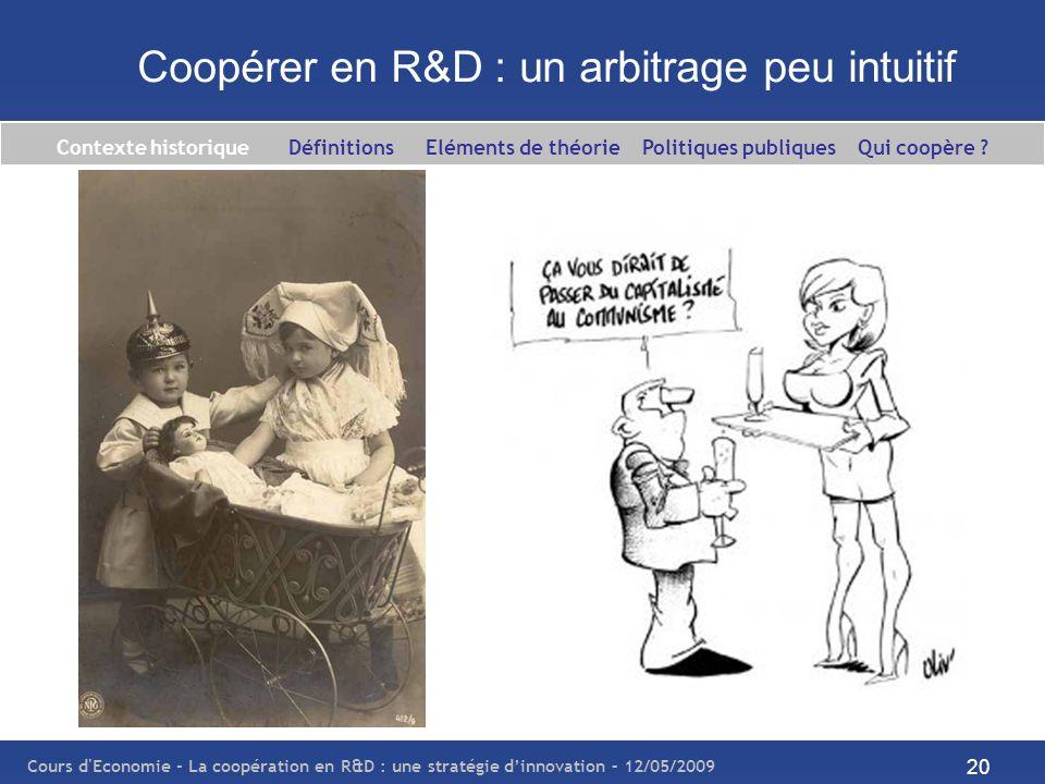 Cours d'Economie - La coopération en R&D : une stratégie dinnovation – 12/05/2009 20 Coopérer en R&D : un arbitrage peu intuitif Contexte historique D