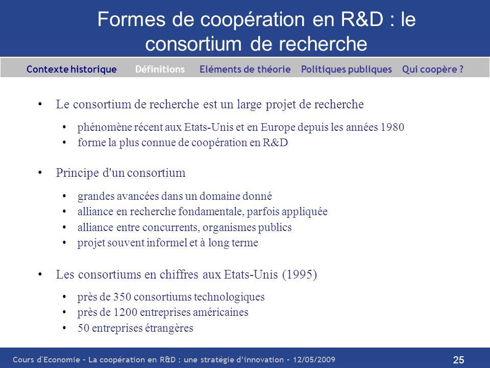 Cours d'Economie - La coopération en R&D : une stratégie dinnovation – 12/05/2009 25 Formes de coopération en R&D : le consortium de recherche Le cons