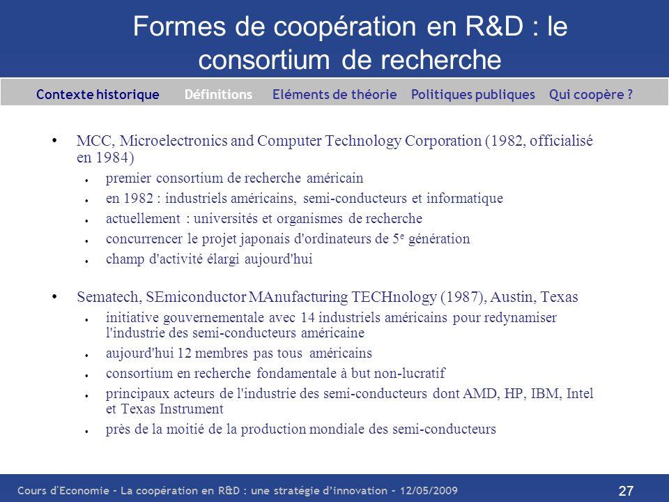 Cours d'Economie - La coopération en R&D : une stratégie dinnovation – 12/05/2009 27 Formes de coopération en R&D : le consortium de recherche MCC, Mi