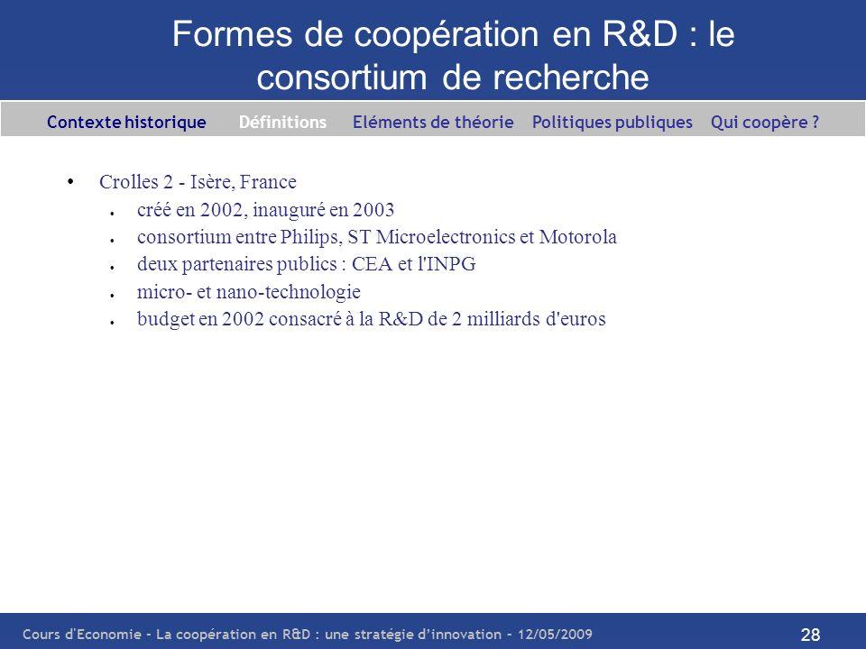 Cours d'Economie - La coopération en R&D : une stratégie dinnovation – 12/05/2009 28 Formes de coopération en R&D : le consortium de recherche Crolles