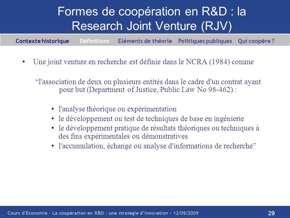 Cours d'Economie - La coopération en R&D : une stratégie dinnovation – 12/05/2009 29 Formes de coopération en R&D : la Research Joint Venture (RJV) Un