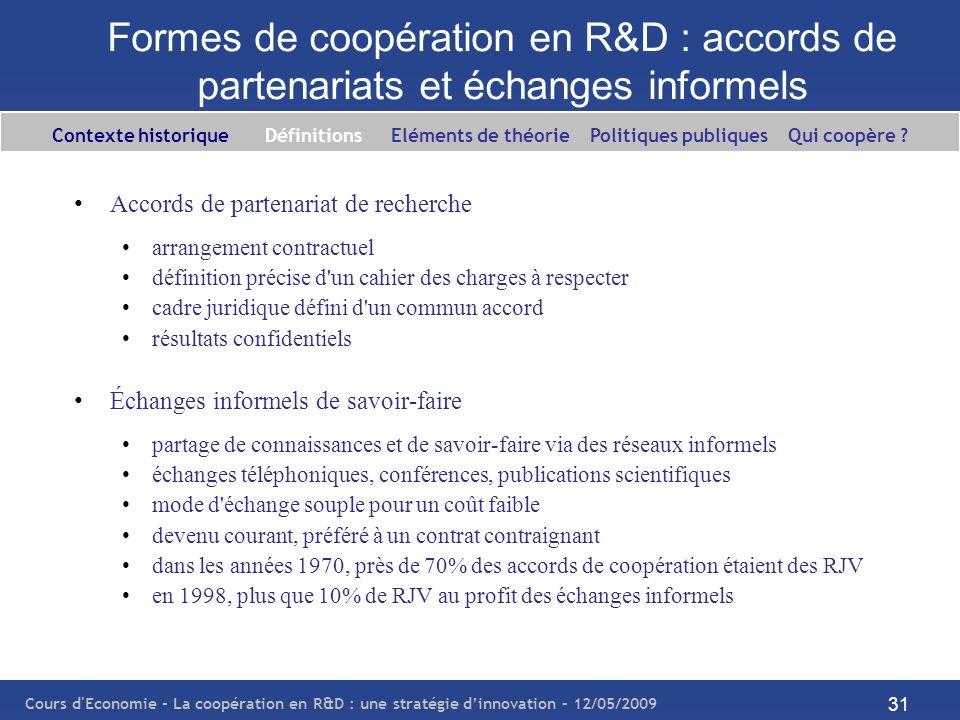 Cours d'Economie - La coopération en R&D : une stratégie dinnovation – 12/05/2009 31 Formes de coopération en R&D : accords de partenariats et échange