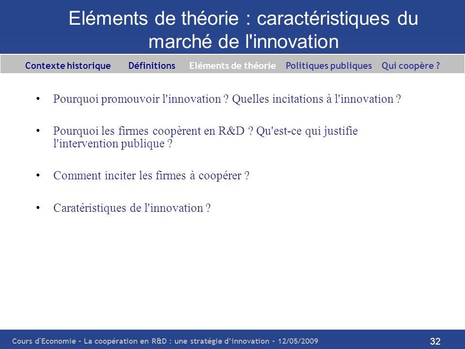 Cours d'Economie - La coopération en R&D : une stratégie dinnovation – 12/05/2009 32 Eléments de théorie : caractéristiques du marché de l'innovation