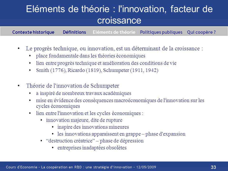 Cours d'Economie - La coopération en R&D : une stratégie dinnovation – 12/05/2009 33 Eléments de théorie : l'innovation, facteur de croissance Le prog