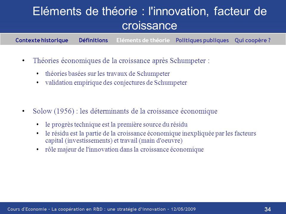 Cours d'Economie - La coopération en R&D : une stratégie dinnovation – 12/05/2009 34 Eléments de théorie : l'innovation, facteur de croissance Théorie