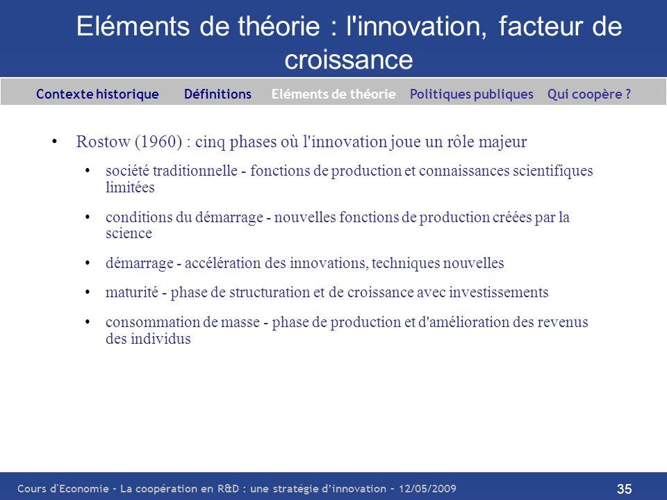 Cours d'Economie - La coopération en R&D : une stratégie dinnovation – 12/05/2009 35 Eléments de théorie : l'innovation, facteur de croissance Rostow