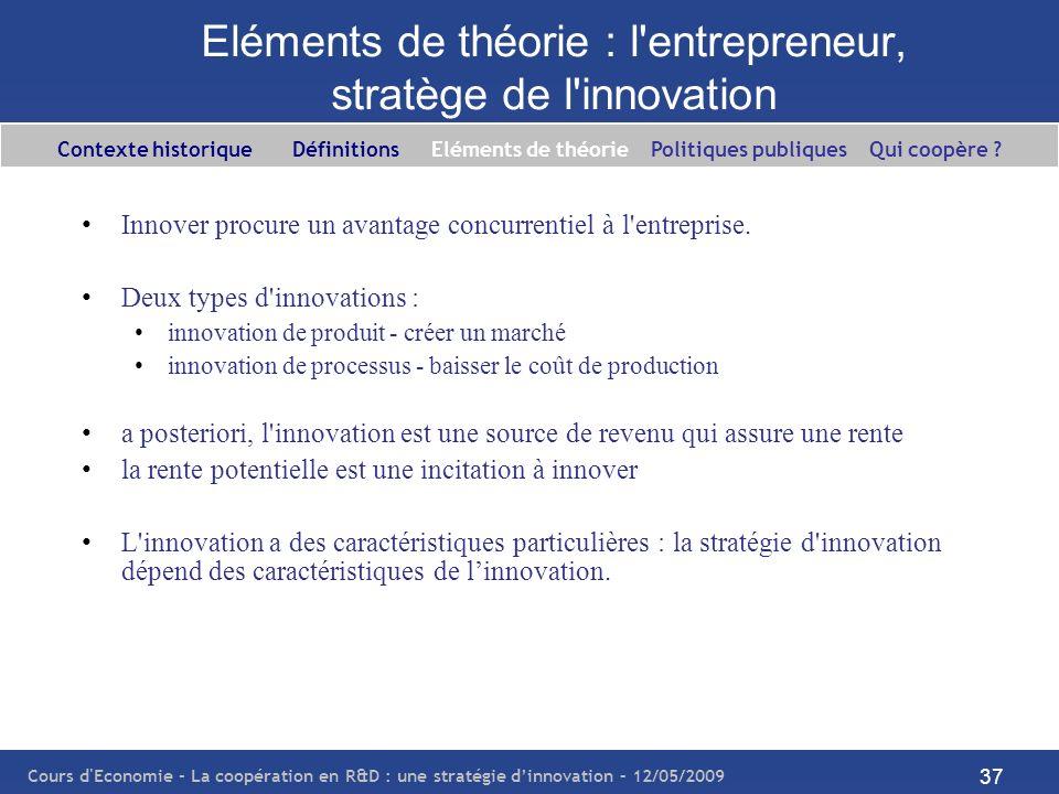 Cours d'Economie - La coopération en R&D : une stratégie dinnovation – 12/05/2009 37 Eléments de théorie : l'entrepreneur, stratège de l'innovation In