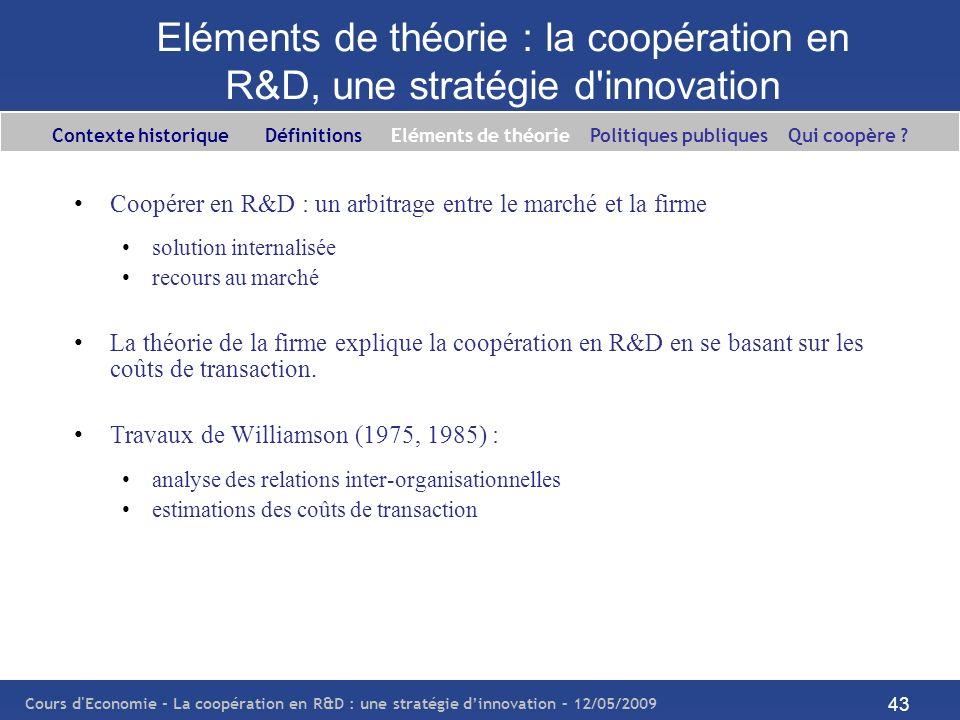 Cours d'Economie - La coopération en R&D : une stratégie dinnovation – 12/05/2009 43 Eléments de théorie : la coopération en R&D, une stratégie d'inno