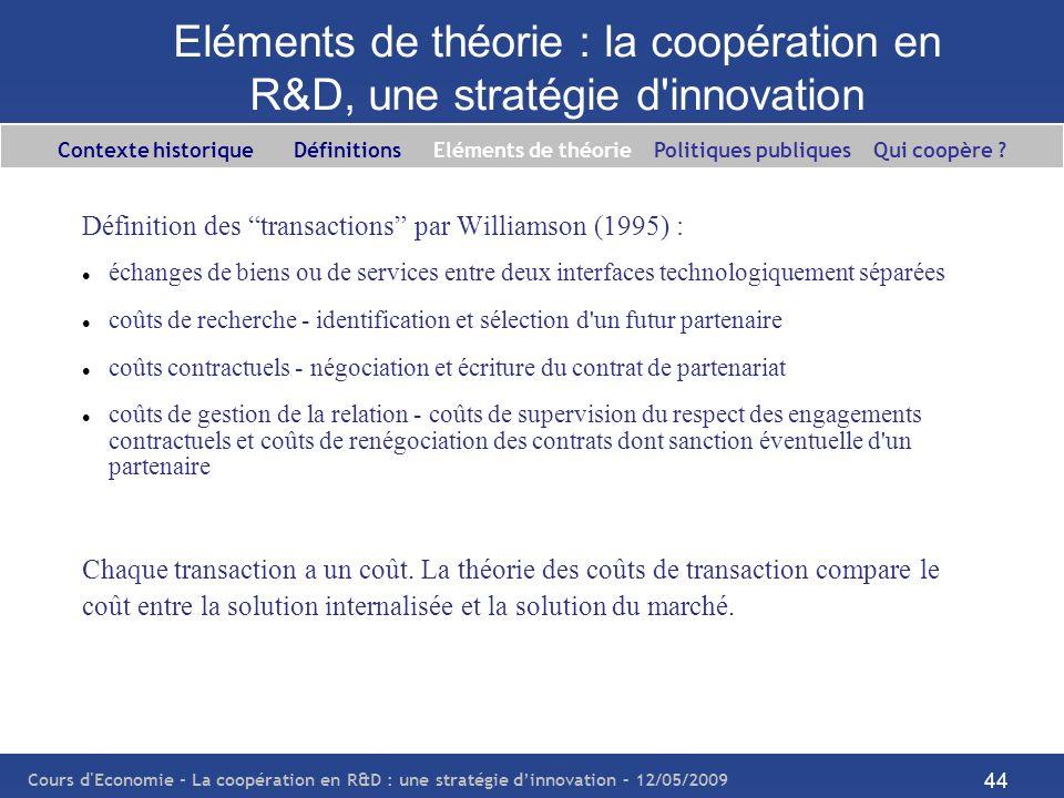 Cours d'Economie - La coopération en R&D : une stratégie dinnovation – 12/05/2009 44 Eléments de théorie : la coopération en R&D, une stratégie d'inno